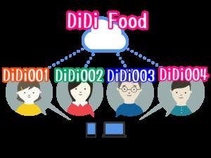 DiDi Foodの招待コード割り振りイメージ